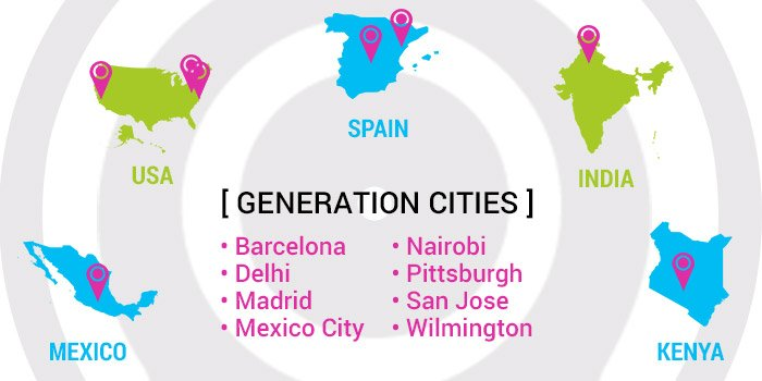 generation cities